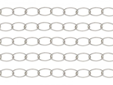 Sterling Silver Oval Cable Chain 10mm x 6.5mm ~ by the Foot