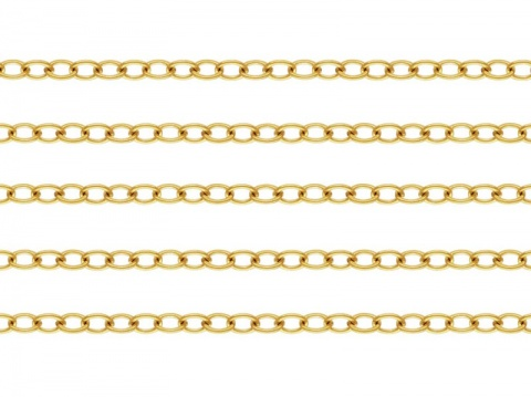 Gold Filled Flat Cable Chain 2.25mm x 1.75mm ~ Offcuts