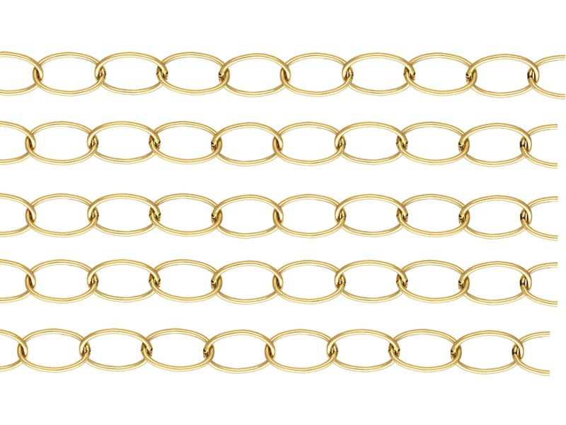Gold Filled Cable Chain 10mm x 6.5mm ~ by the Foot